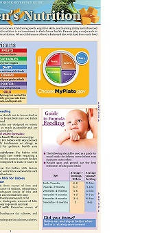 Bar Charts Children's Nutrition Guide