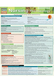 Bar Charts Nursing Pharmacology Guide