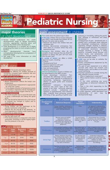 Bar Charts Pediatric Nursing Guide   allheart.com