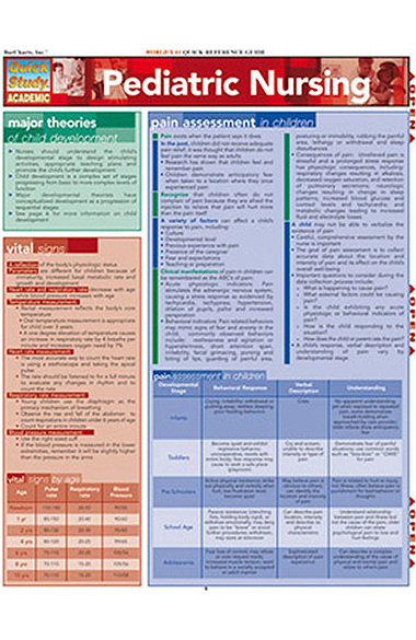 Bar Charts Pediatric Nursing Guide Allheart Com