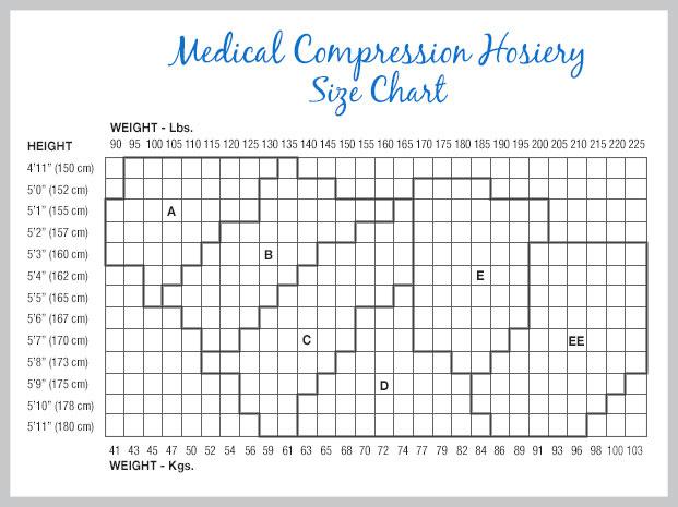 Nursemates Hosiery Size Chart