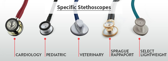 Chart describing specific types of stethoscopes