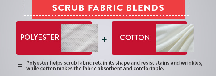 Infographic showing scrub fabric blends polyester cotton