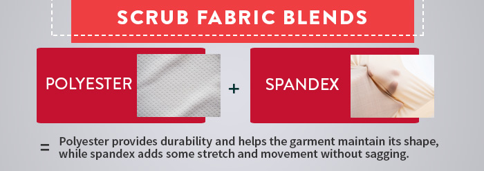 Infographic showing scrub fabric blend polyester spandex