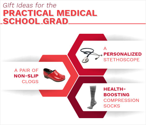 Examples of practical gift ideas for med school grads