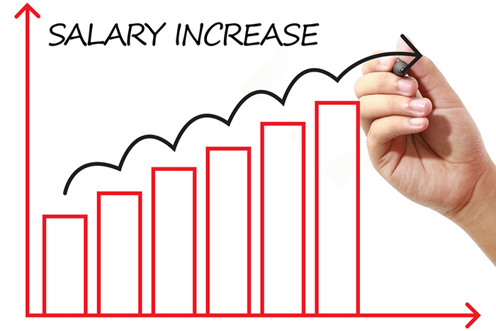 Illustration showing salary increase over time
