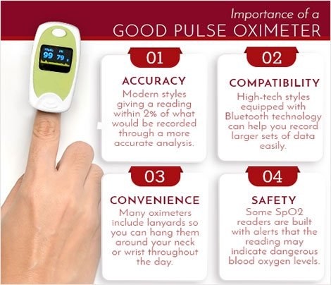 Nurse using Veridian Healthcare pulse oximeter