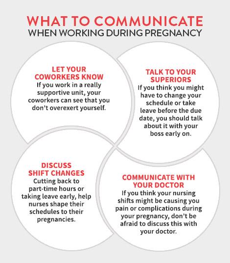 Nurse Life Tips: Working Smart During Pregnancy
