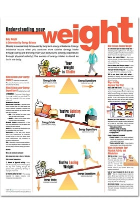 Anatomical Chart Company Your Weight Anatomical Chart