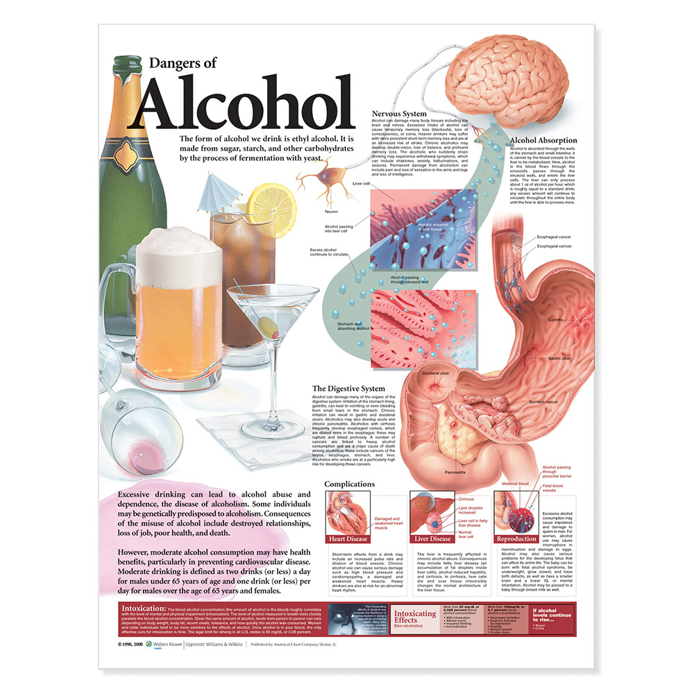 dangers of alcohol The effects of alcohol are wide-ranging in the short term, memory may be impaired after only a few drinks if a person drinks a large amount of alcohol in a brief period and on an empty stomach, they are at an increased risk for blackouts.