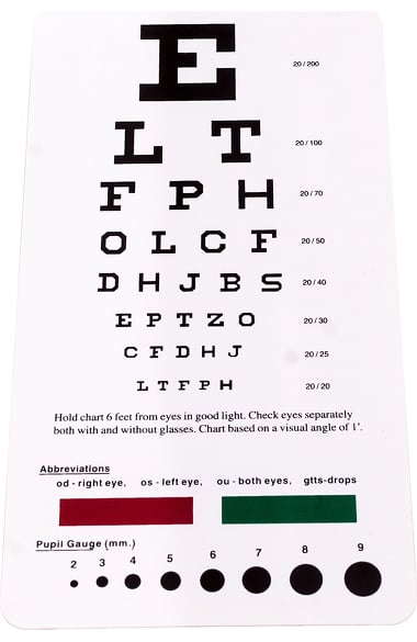 graphic about Eye Chart Printable named allheart Snellen Pocket Eye Chart